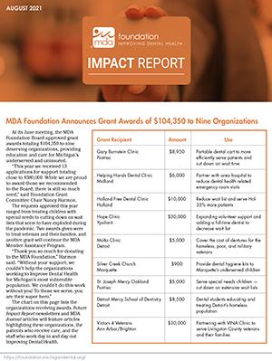 Summer 2021 Impact Report